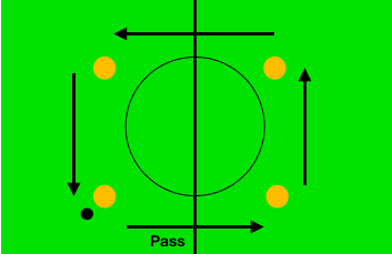 square passing drill